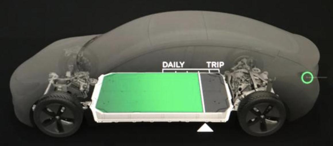 Tesla Model 3 Battery Level